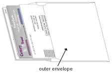 Outer Envelope